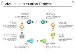 vmi_implementation_process_Slide01