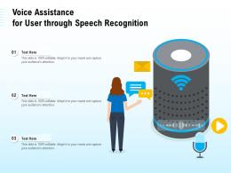 Voice Assistance For User Through Speech Recognition