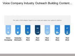 Voice Company Industry Outreach Building Content Marketing Theme