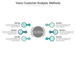 Voice Customer Analysis Methods Ppt Powerpoint Presentation Gallery Slide Portrait Cpb