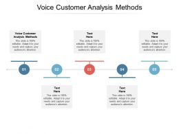 Voice Customer Analysis Methods Ppt Powerpoint Presentation Summary Design Inspiration Cpb