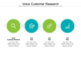 Voice Customer Research Ppt Powerpoint Presentation Professional Inspiration Cpb