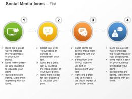 Voice Mail Message Communication Social Media Ppt Icons Graphics