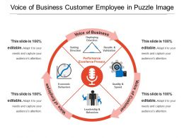 Voice Of Business Customer Employee In Puzzle Image