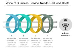 Voice Of Business Service Needs Reduced Costs