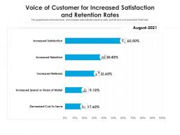 Voice Of Customer For Increased Satisfaction And Retention Rates