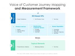 Voice Of Customer Journey Mapping And Measurement Framework