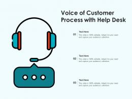 Voice Of Customer Process With Help Desk