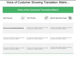 Voice Of Customer Showing Translation Matrix With Customer Requirement