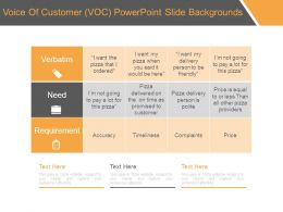 Voice Of Customer Voc Powerpoint Slide Backgrounds