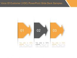 Voice Of Customer Voc Powerpoint Slide Deck Samples