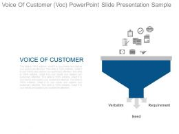 Voice Of Customer Voc Powerpoint Slide Presentation Sample