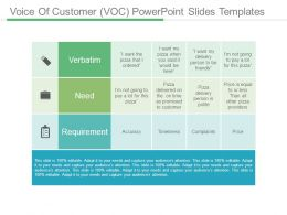 voice of customer templates Voice Of Customer - Slide Team