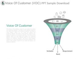 voice_of_customer_voc_ppt_sample_download_Slide01