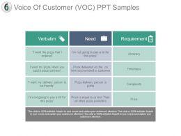 voice_of_customer_voc_ppt_samples_Slide01