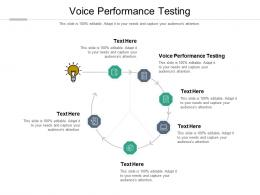 Voice Performance Testing Ppt Powerpoint Presentation Ideas Background Designs Cpb