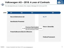 Volkswagen Ag 2018 A Year Of Contrasts
