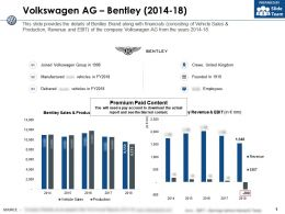 Volkswagen Ag Bentley 2014-18