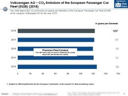 Volkswagen Ag Co2 Emissions Of The European Passenger Car Fleet Eu28 2018