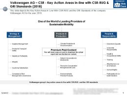 Volkswagen Ag CSR Key Action Areas In Line With CSR Rug And GRI Standards 2018