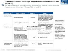 Volkswagen Ag CSR Target Program Environmental Protection 2018-25