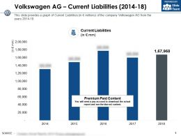 Volkswagen Ag Current Liabilities 2014-18