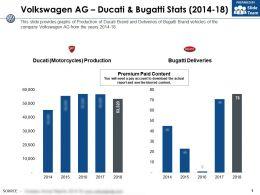 Volkswagen Ag Ducati And Bugatti Stats 2014-18