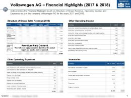 Volkswagen Ag Financial Highlights 2017-2018
