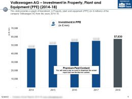 Volkswagen Ag Investment In Property Plant And Equipment PPE 2014-18