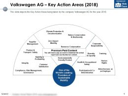 Volkswagen Ag Key Action Areas 2018