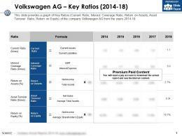 Volkswagen Ag Key Ratios 2014-18