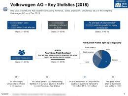 Volkswagen Ag Key Statistics 2018