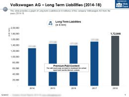 Volkswagen Ag Long Term Liabilities 2014-18