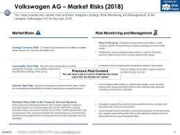 Volkswagen Ag Market Risks 2018