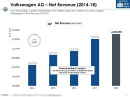 Volkswagen Ag Net Revenue 2014-18