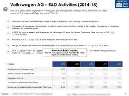 Volkswagen Ag R And D Activities 2014-18