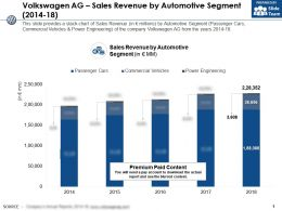 Volkswagen Ag Sales Revenue By Automotive Segment 2014-18