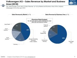 Volkswagen Ag Sales Revenue By Market And Business Area 2018