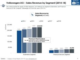Volkswagen Ag Sales Revenue By Segment 2014-18