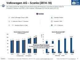 Volkswagen Ag Scania 2014-18