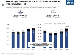 Volkswagen Ag Scania And Man Commercial Vehicles Production 2014-18