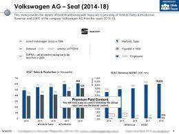 Volkswagen Ag Seat 2014-18