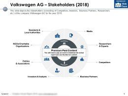 Volkswagen Ag Stakeholders 2018