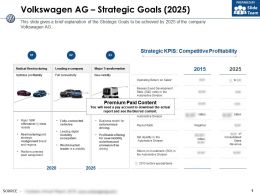 Volkswagen Ag Strategic Goals 2025