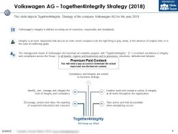 Volkswagen Ag Together4integrity Strategy 2018