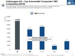 Volkswagen Ag Top Automobile Companies Ebit Comparison 2018