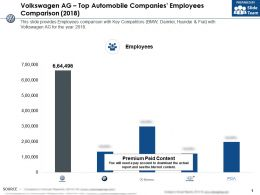 Volkswagen Ag Top Automobile Companies Employees Comparison 2018