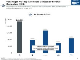 Volkswagen Ag Top Automobile Companies Revenue Comparison 2018