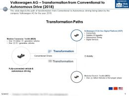 Volkswagen Ag Transformation From Conventional To Autonomous Drive 2018