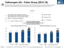 Volkswagen Ag Traton Group 2015-18